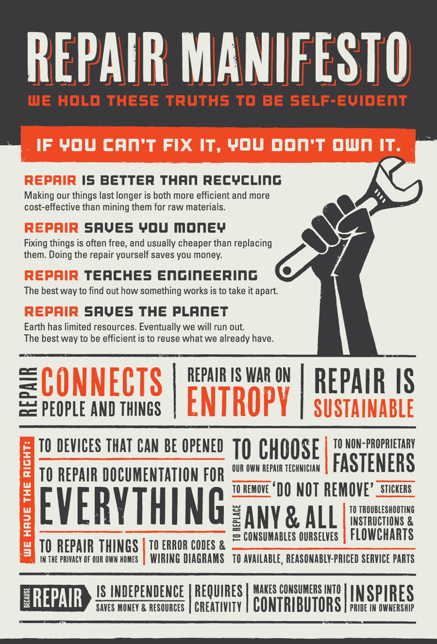 Digital Right to Repair Manifesto